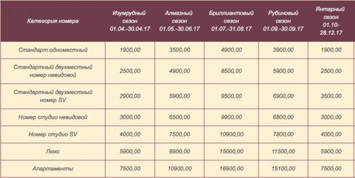 Новый свет. Крым – отель «Винтаж»