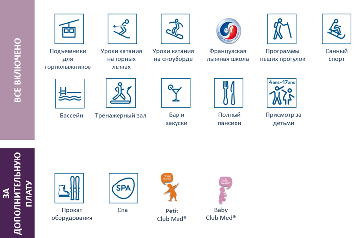 Club Med Serre-Chevalier – предложение недели