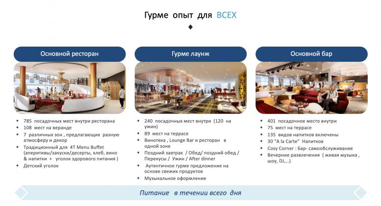 Club Med: все преимущества отдыха в городках
